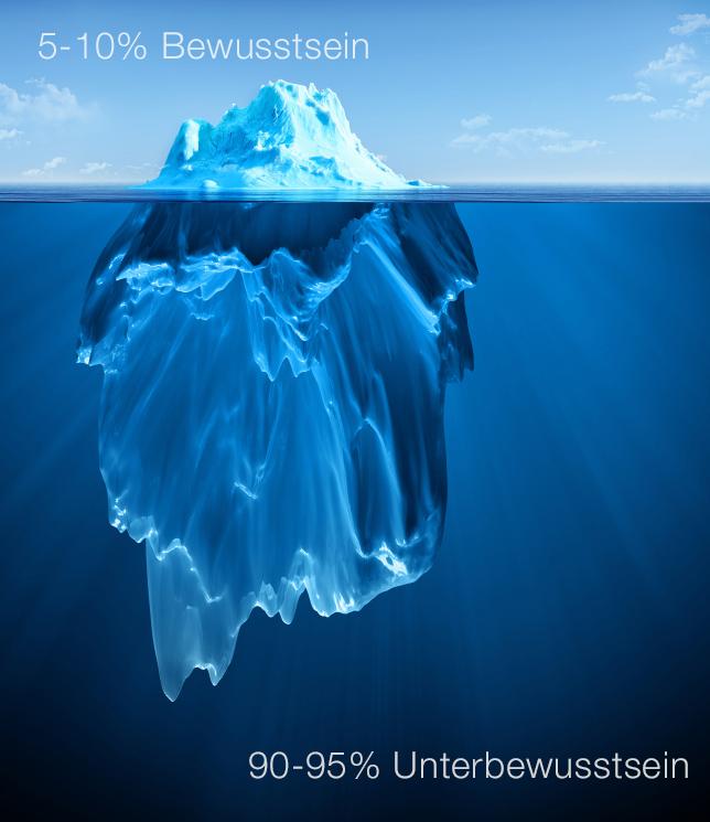 Eisbergmodell nach Sigmund Freud
